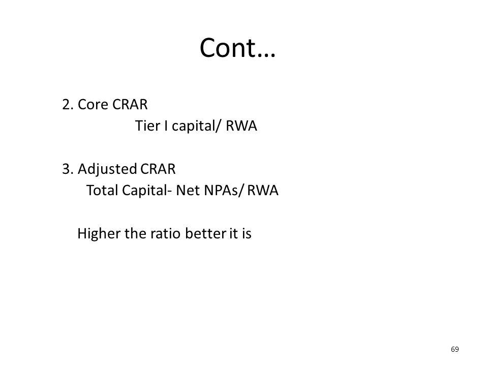 Cont… 2. Core CRAR Tier I capital/ RWA 3. Adjusted CRAR