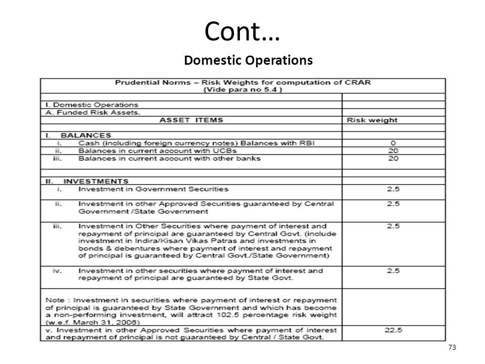 Cont… Domestic Operations