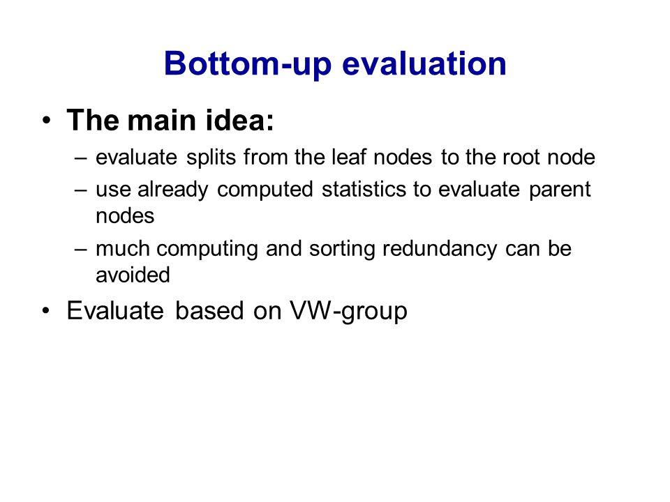 Bottom-up evaluation The main idea: Evaluate based on VW-group