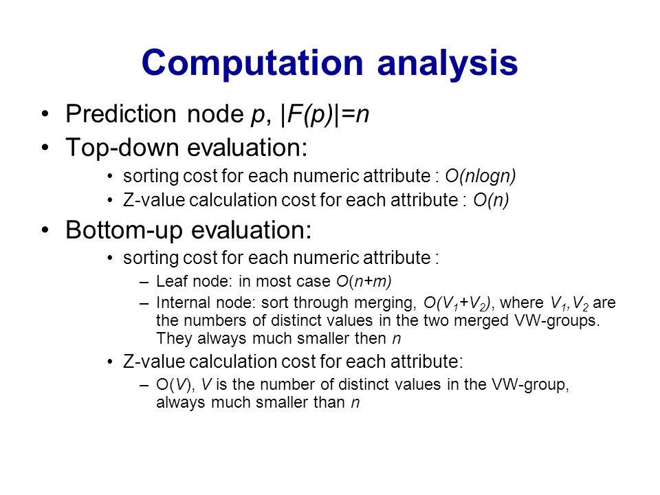 Computation analysis Prediction node p,  F(p) =n Top-down evaluation: