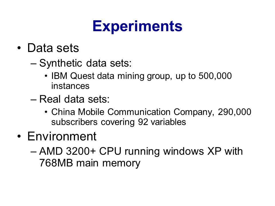 Experiments Data sets Environment Synthetic data sets: Real data sets: