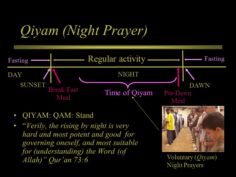Qiyam (Night Prayer) Regular activity Time of Qiyam QIYAM: QAM: Stand