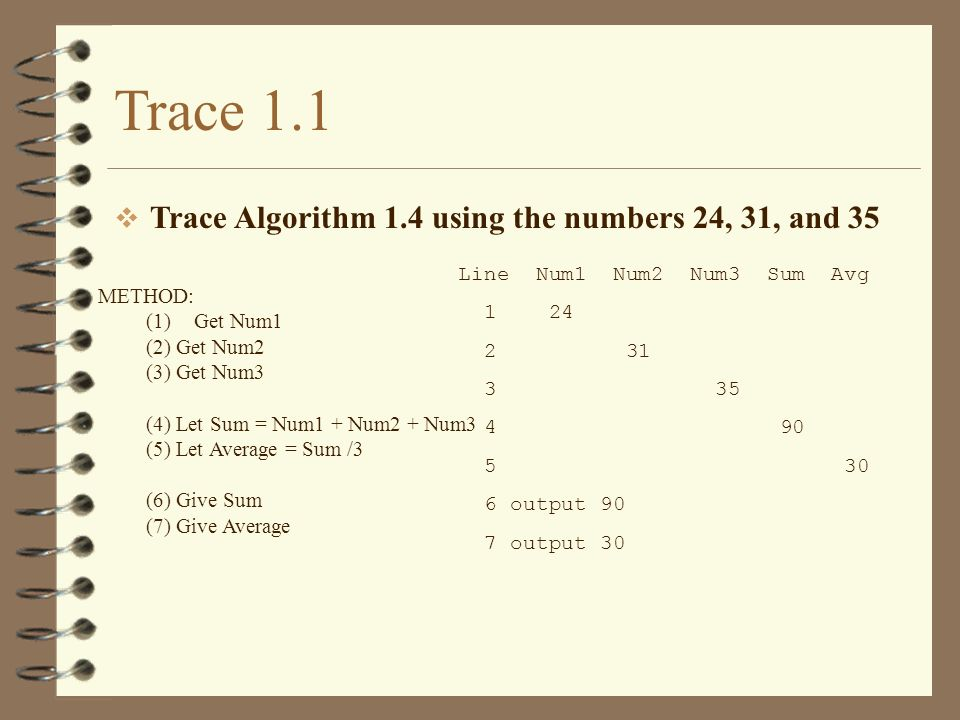 Trace 1.1 Trace Algorithm 1.4 using the numbers 24, 31, and 35