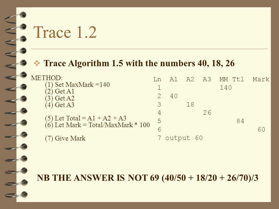 Trace 1.2 Trace Algorithm 1.5 with the numbers 40, 18, 26