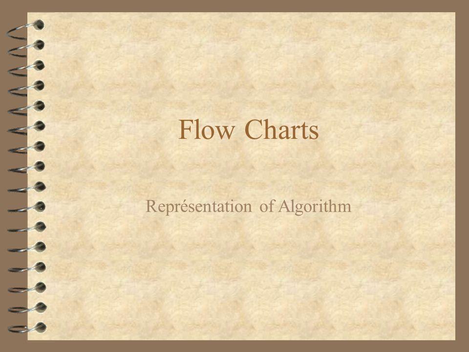 Représentation of Algorithm