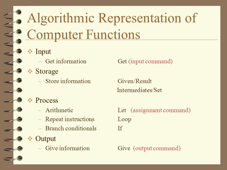 Algorithmic Representation of Computer Functions
