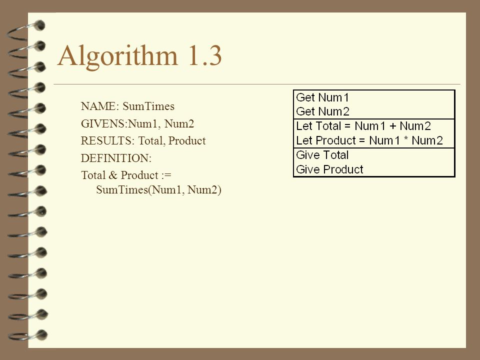 Algorithm 1.3 NAME: SumTimes GIVENS:Num1, Num2 RESULTS: Total, Product