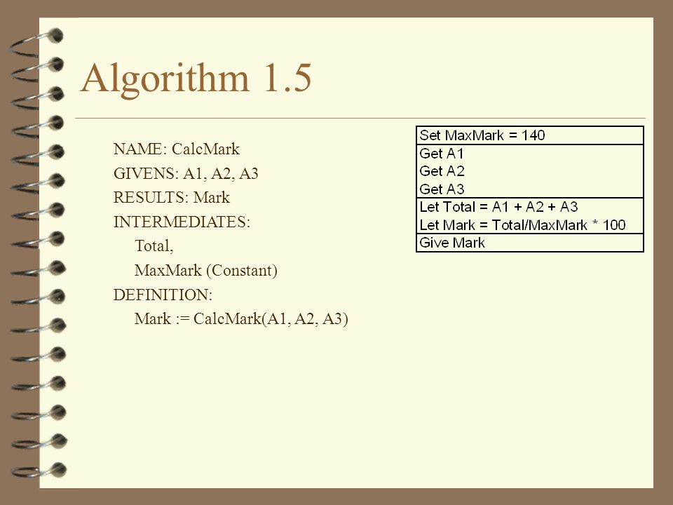 Algorithm 1.5 NAME: CalcMark GIVENS: A1, A2, A3 RESULTS: Mark