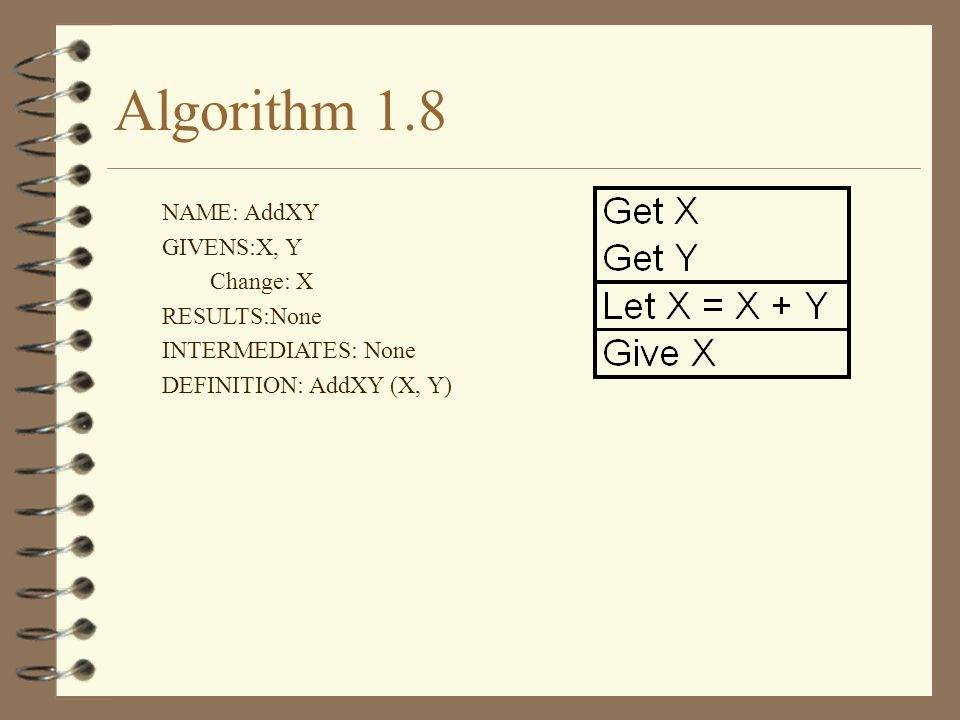 Algorithm 1.8 NAME: AddXY GIVENS:X, Y Change: X RESULTS:None
