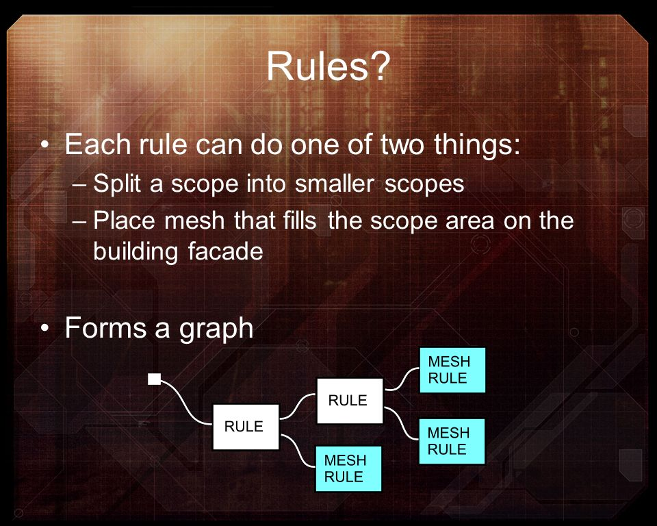Rules Each rule can do one of two things: Forms a graph