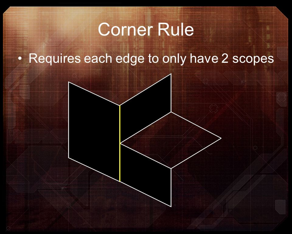 Corner Rule Requires each edge to only have 2 scopes