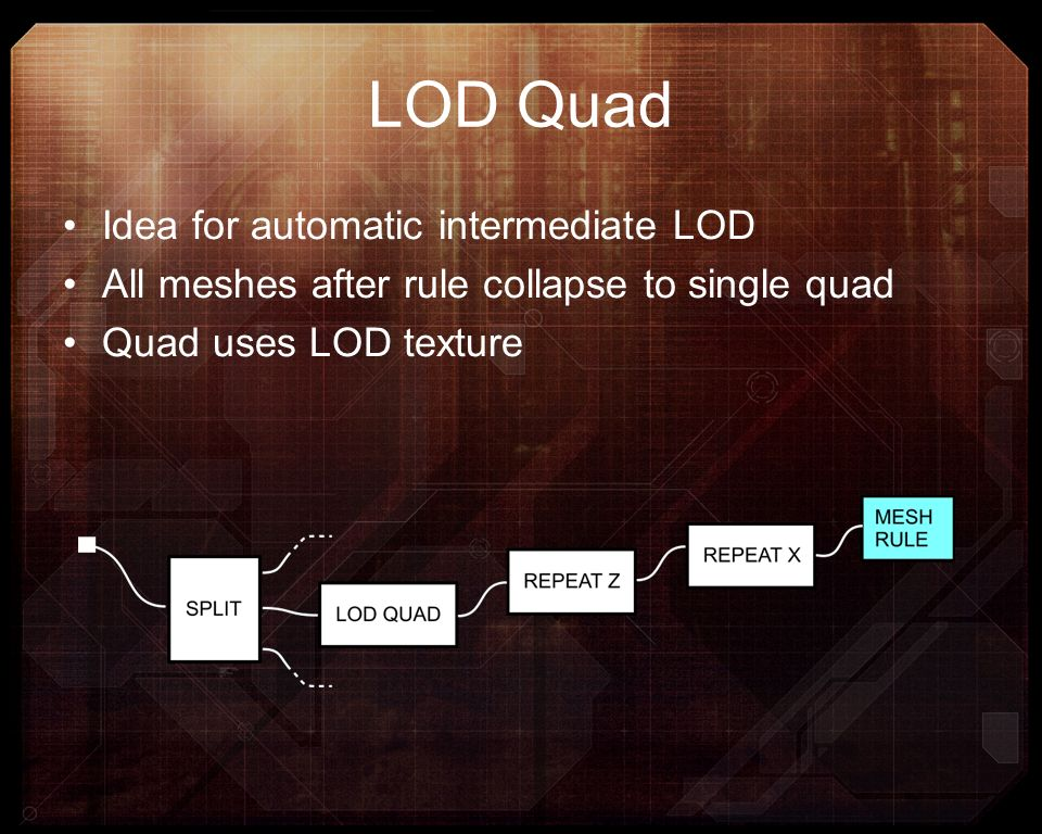LOD Quad Idea for automatic intermediate LOD