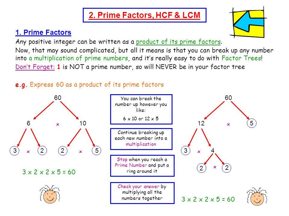 2. Prime Factors, HCF & LCM 1. Prime Factors