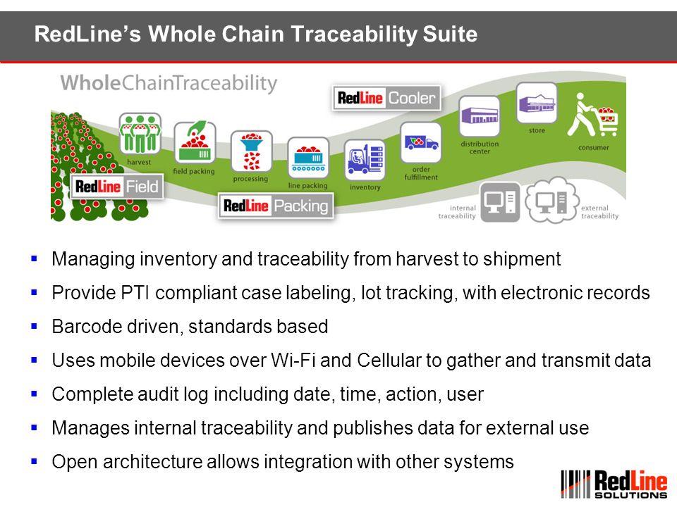 RedLine's Whole Chain Traceability Suite