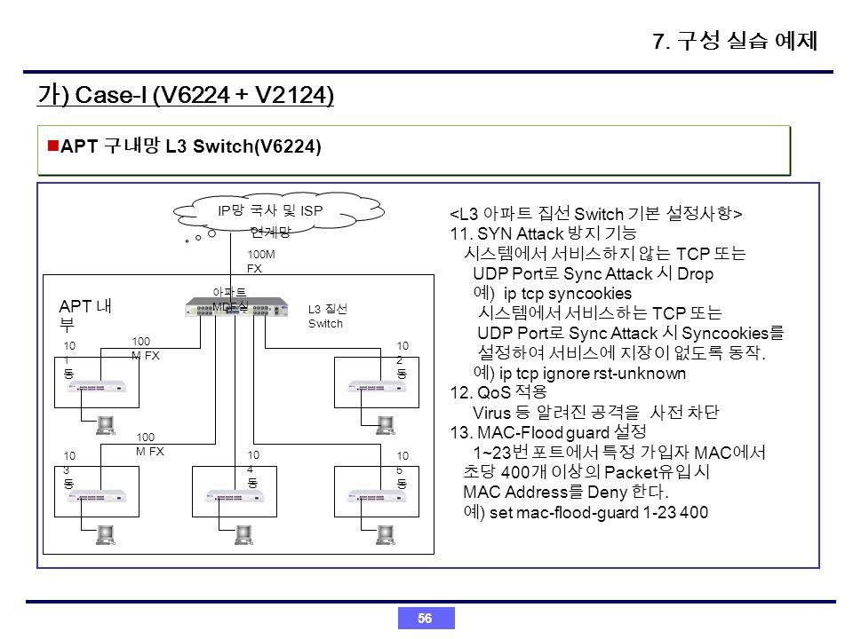 가) Case-I (V6224 + V2124) 7. 구성 실습 예제 APT 구내망 L3 Switch(V6224)