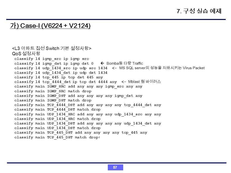 가) Case-I (V6224 + V2124) 7. 구성 실습 예제 <L3 아파트 집선 Switch 기본 설정사항>