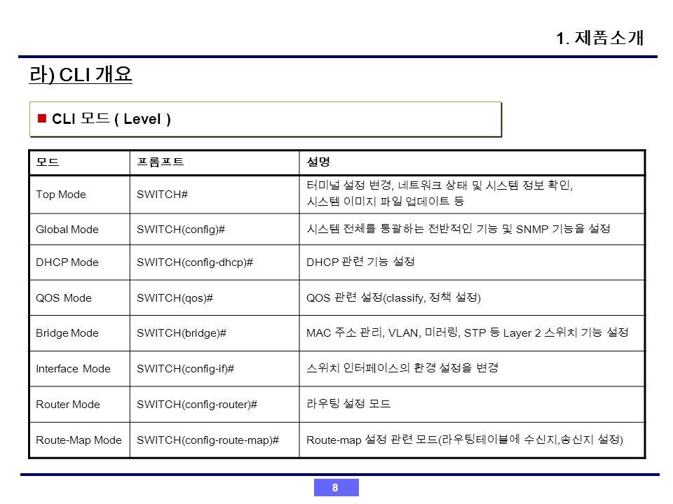 라) CLI 개요 1. 제품소개 CLI 모드 ( Level ) 모드 프롬프트 설명 Top Mode SWITCH#
