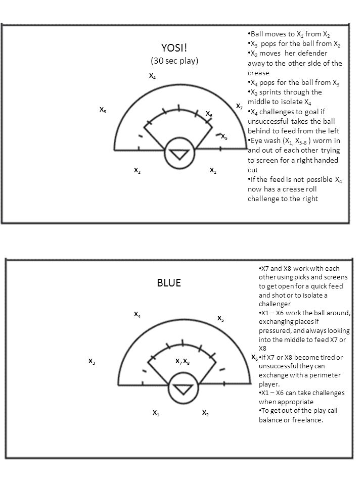 YOSI! BLUE (30 sec play) Ball moves to X1 from X2