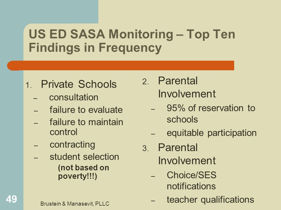 US ED SASA Monitoring – Top Ten Findings in Frequency