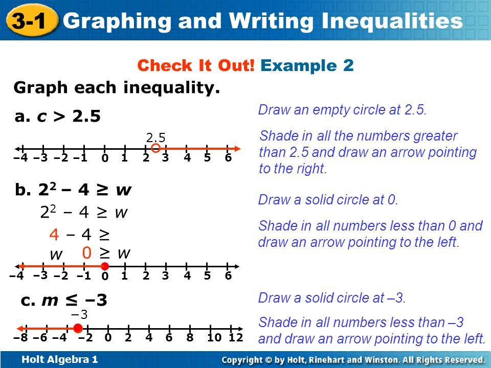Check It Out! Example 2 Graph each inequality. a. c > 2.5