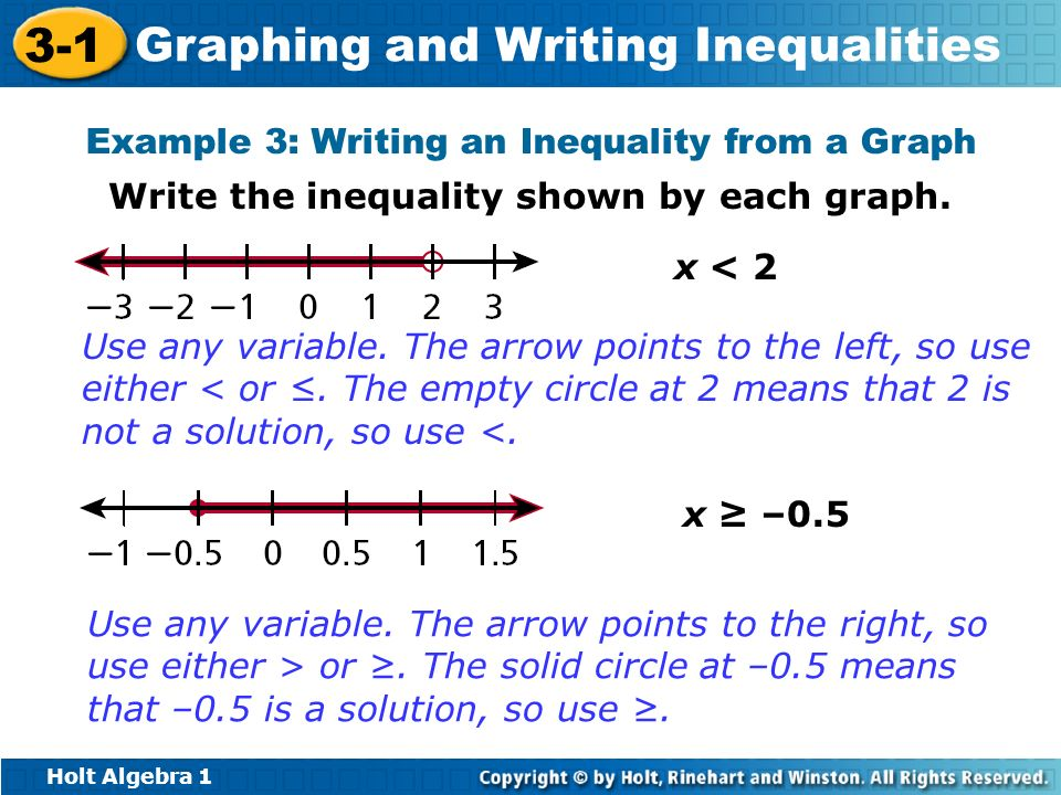Example 3: Writing an Inequality from a Graph