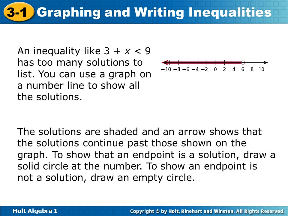 An inequality like 3 + x < 9 has too many solutions to list