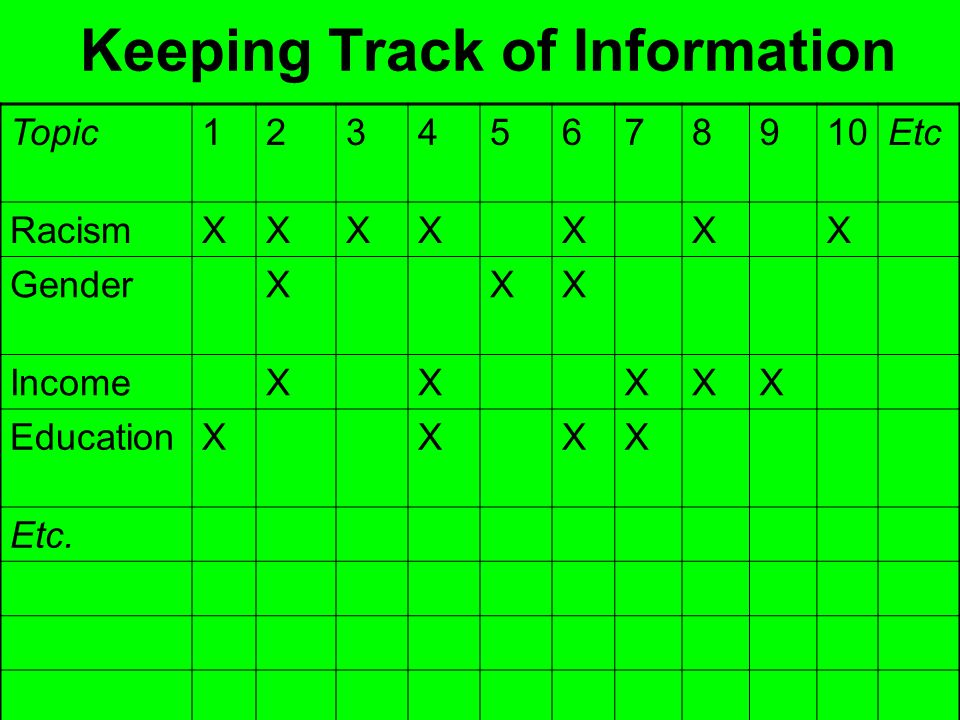 Keeping Track of Information
