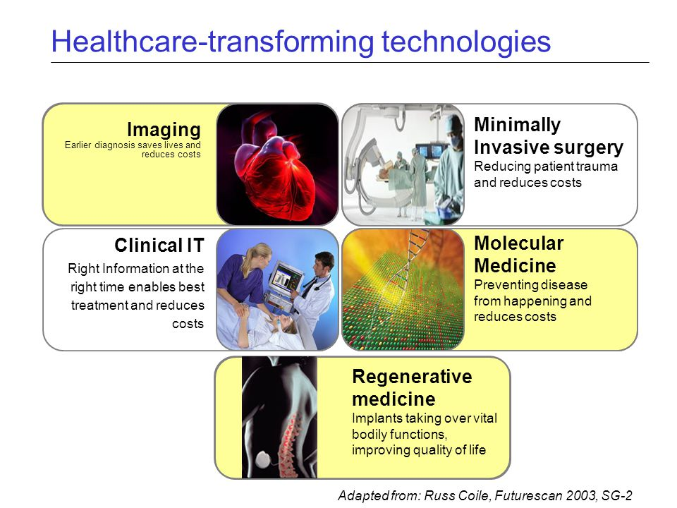 Healthcare-transforming technologies