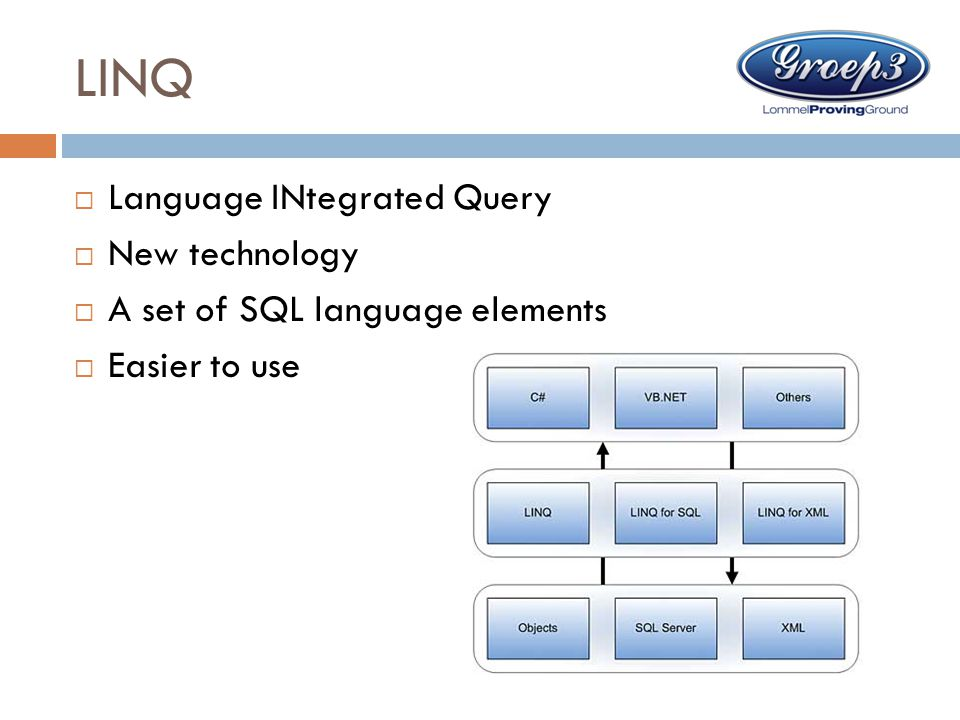 LINQ Language INtegrated Query New technology