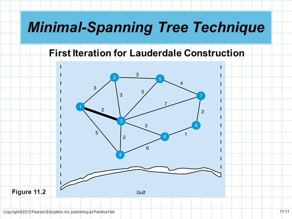 Minimal-Spanning Tree Technique