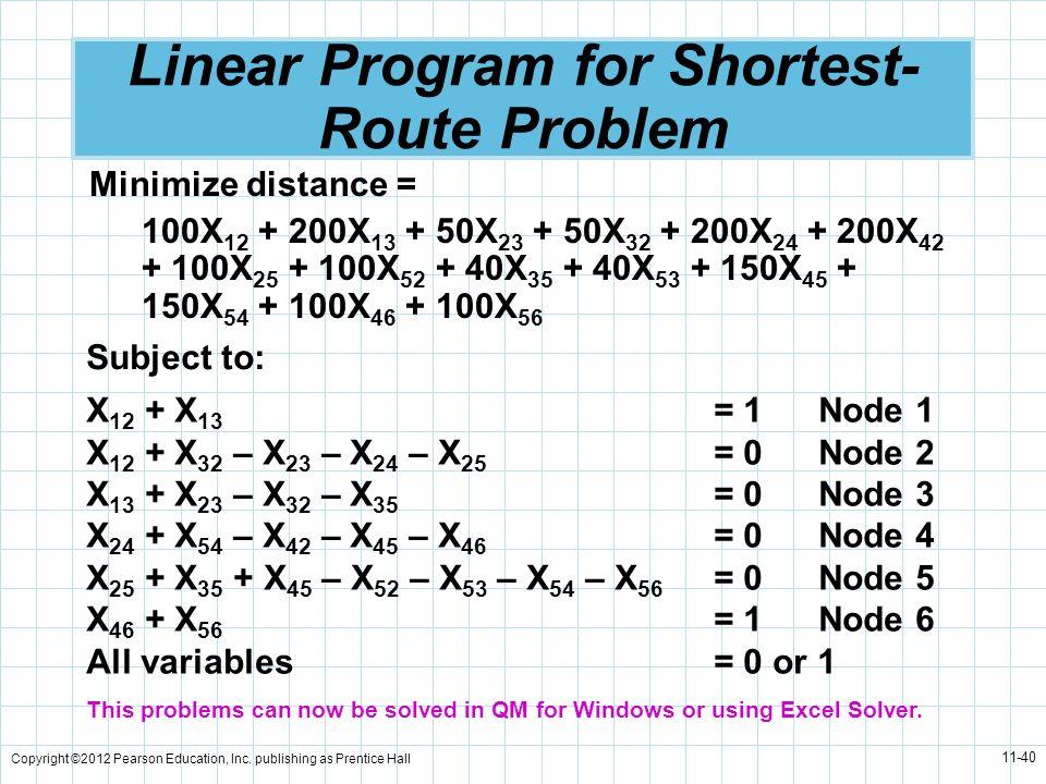 Linear Program for Shortest-Route Problem