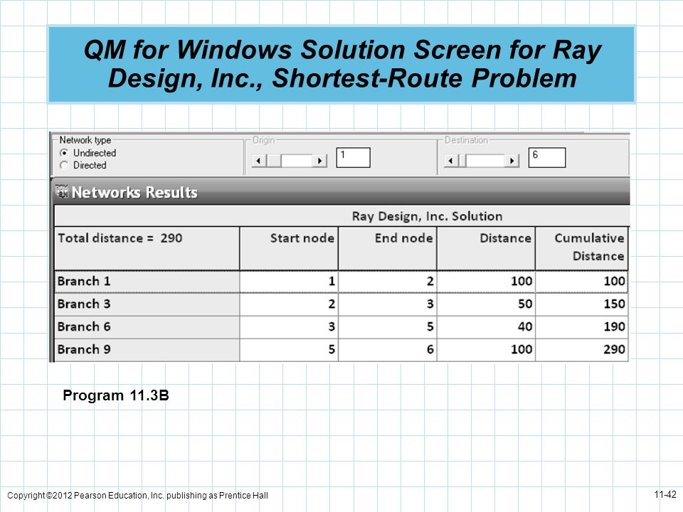 QM for Windows Solution Screen for Ray Design, Inc