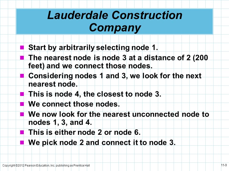 Lauderdale Construction Company