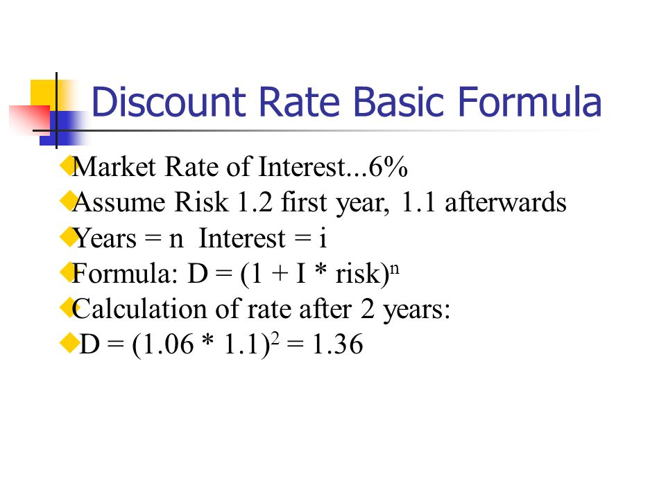Discount Rate Basic Formula