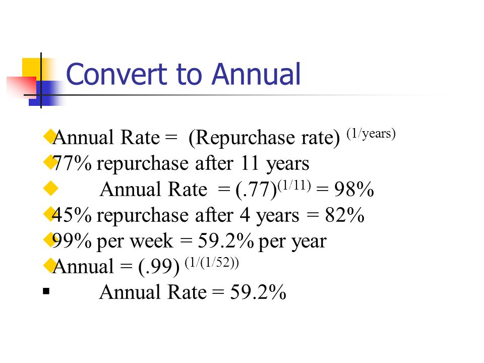Convert to Annual Annual Rate = (Repurchase rate) (1/years)