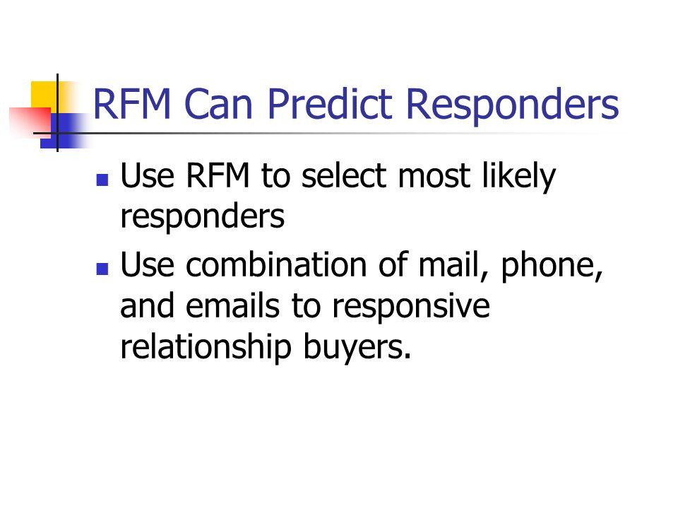 RFM Can Predict Responders