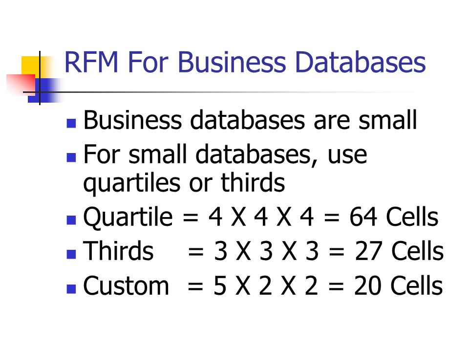 RFM For Business Databases