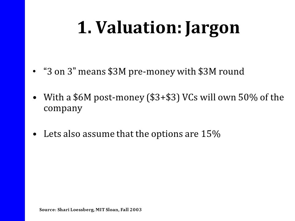 1. Valuation: Jargon 3 on 3 means $3M pre-money with $3M round