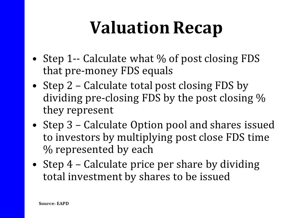 Valuation Recap Step 1-- Calculate what % of post closing FDS that pre-money FDS equals.