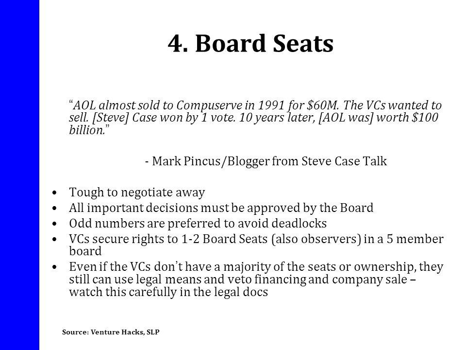 4. Board Seats