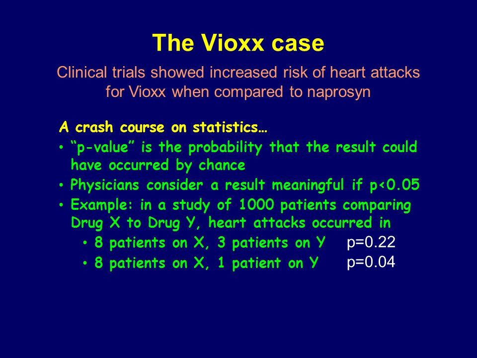 The Vioxx case Clinical trials showed increased risk of heart attacks