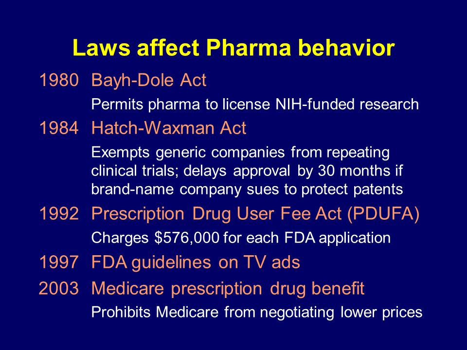 Laws affect Pharma behavior
