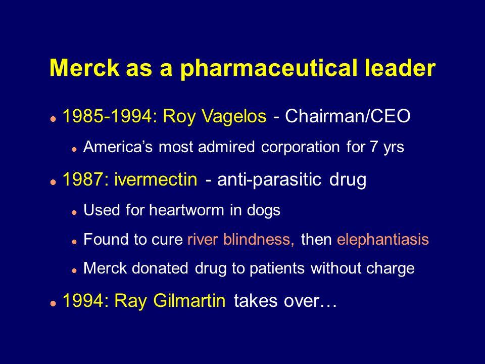 Merck as a pharmaceutical leader