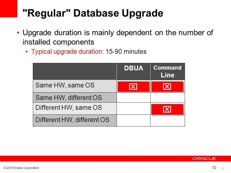 Regular Database Upgrade