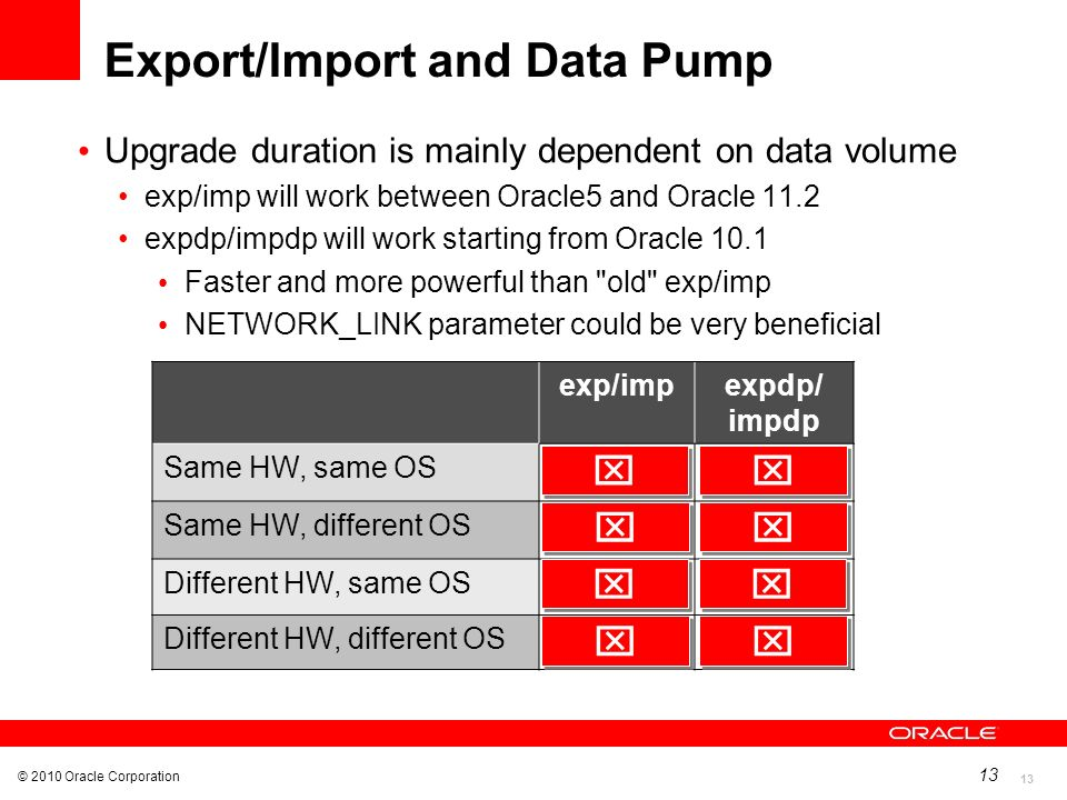 Export/Import and Data Pump