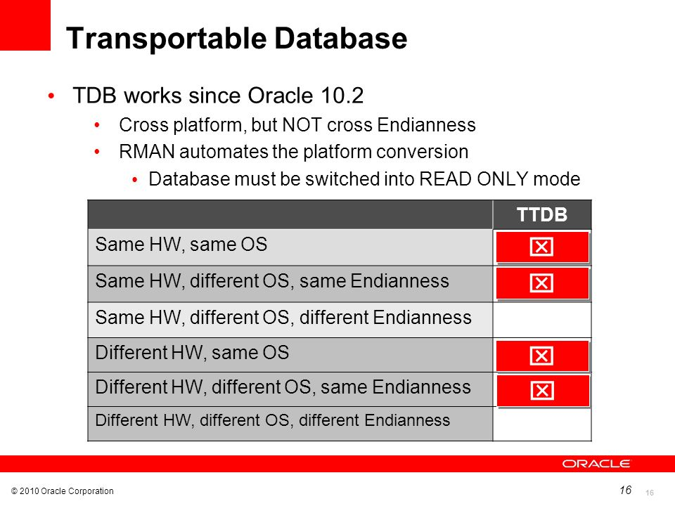 Transportable Database