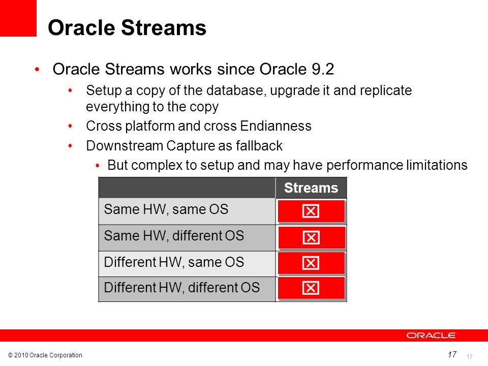 Oracle Streams x x x x Oracle Streams works since Oracle 9.2