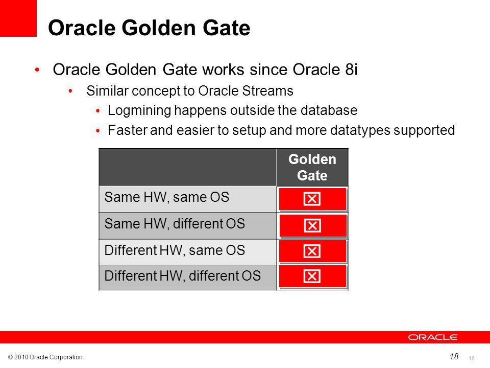 Oracle Golden Gate x x x x Oracle Golden Gate works since Oracle 8i