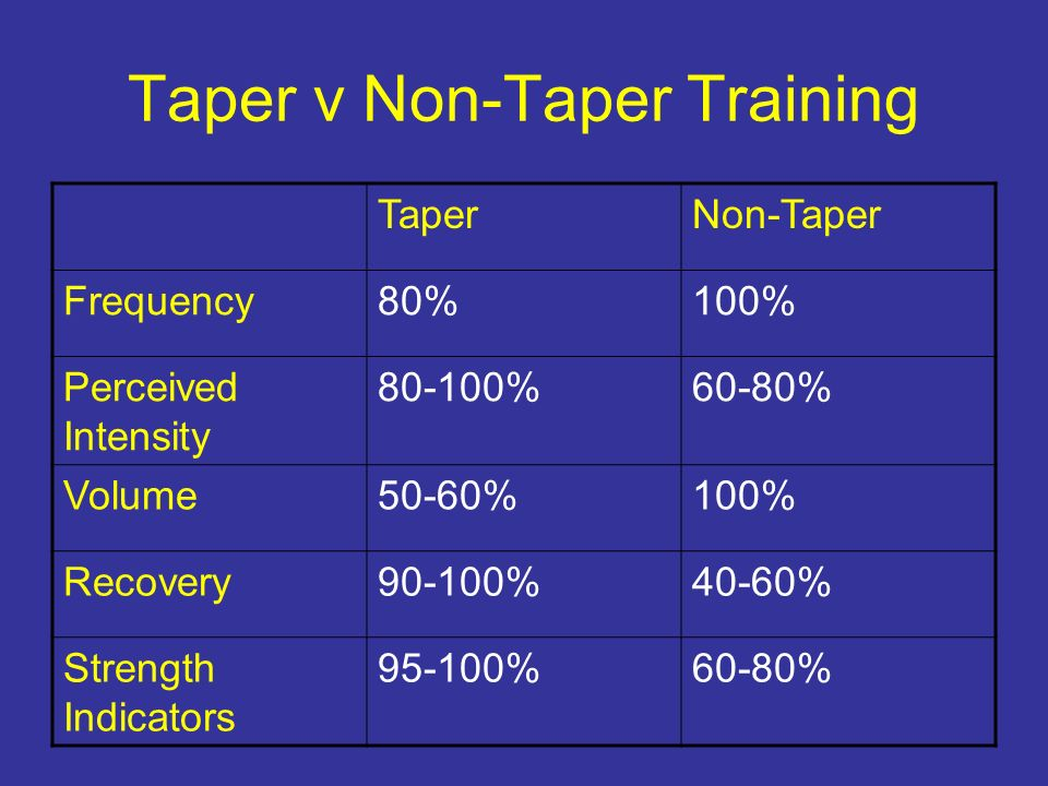 Taper v Non-Taper Training