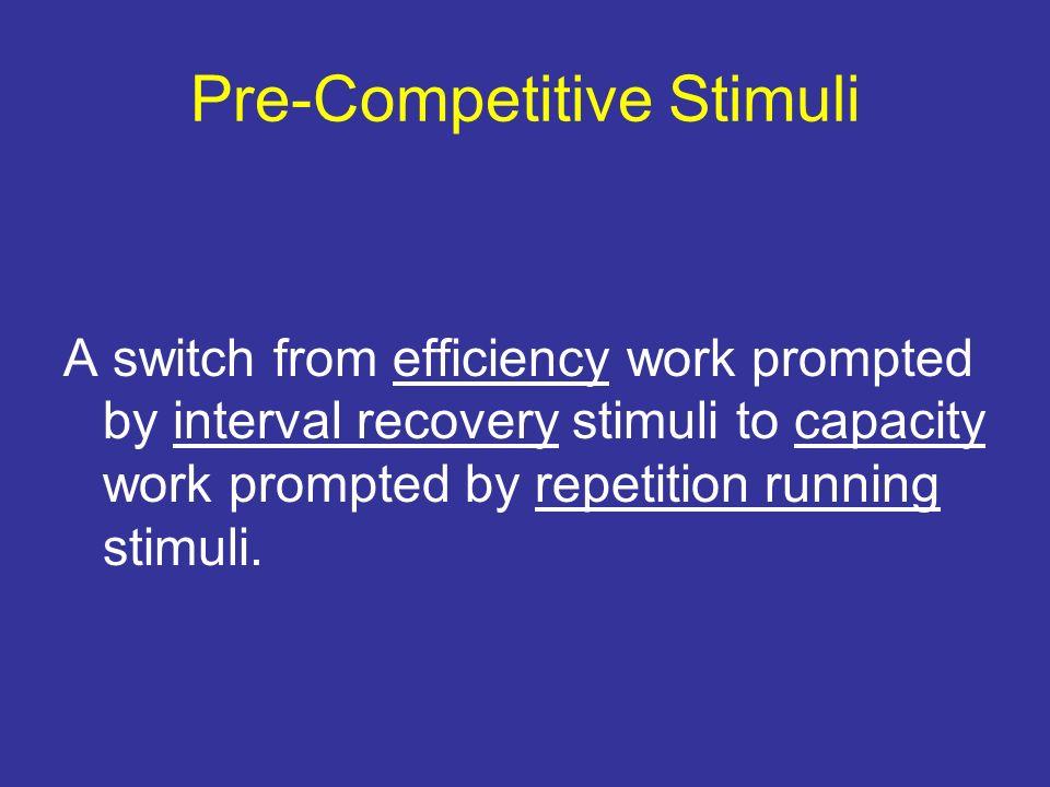 Pre-Competitive Stimuli